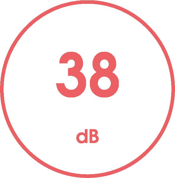 Geräuschpegel in dB / 38