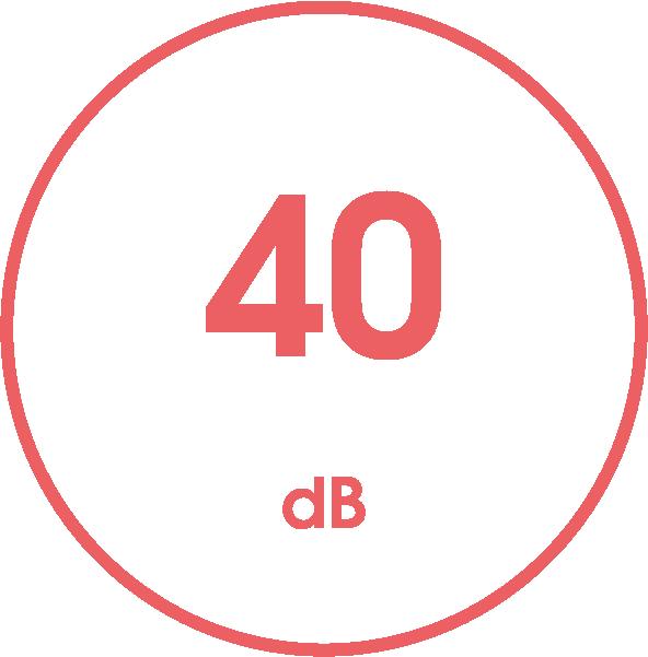 Geräuschpegel in dB / 40
