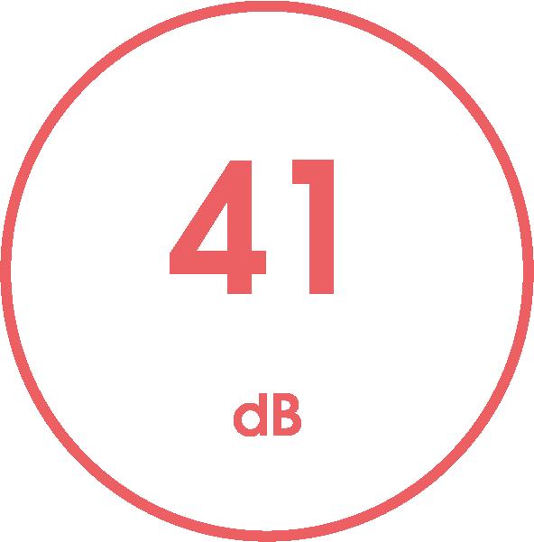 Geräuschpegel in dB / 41