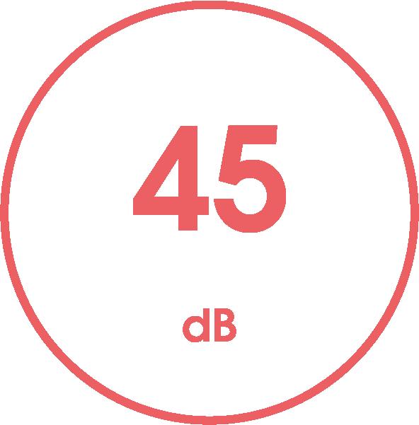 Geräuschpegel in dB / 45