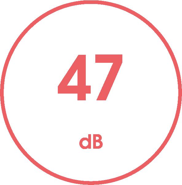 Geräuschpegel in dB - 47